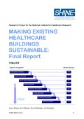 Making Existing Healthcare Buildings Sustainable